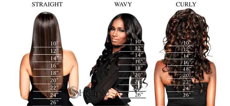 Brazilian hair sizes Brazilian hair prices with sizes Brazilian hair size chart